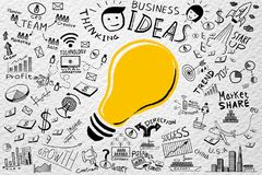 Business ideas.Freehand drawing Light bulb business doodles set, Royalty Free Stock Images