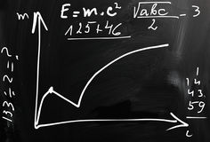 Business ideas handwritten with white chalk on a blackboard.  Stock Image