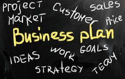 Business ideas handwritten with white chalk on a blackboard Stock Photography
