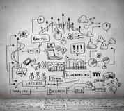 Business ideas sketch Stock Photos