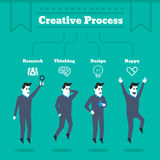 Business illustrate. Creative Process to Success of Businessman Royalty Free Stock Images