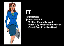 IT. Business illustration showing businesswoman and the acronym 'IT' (Information Technology) with the play on words, 'Information Taken about 6 trillion times Stock Photo