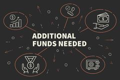 Business illustration showing the concept of additional funds ne. Eded Royalty Free Stock Images