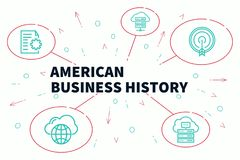 Business illustration showing the concept of american business history vector illustration