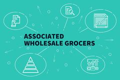 Business illustration showing the concept of associated wholesal. E grocers Stock Photos