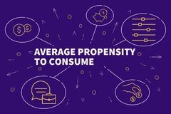 Business illustration showing the concept of average propensity. To consume Royalty Free Stock Image