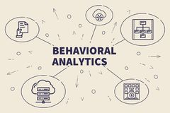 Business illustration showing the concept of behavioral analytic. S vector illustration