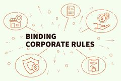 Business illustration showing the concept of binding corporate r. Ules vector illustration