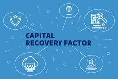 Business illustration showing the concept of capital recovery factor Royalty Free Stock Images