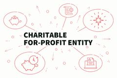 Business illustration showing the concept of charitable for-prof. It entity Stock Photo
