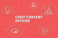 Business illustration showing the concept of chief content officer stock photography
