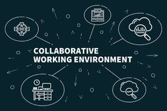 Business illustration showing the concept of collaborative worki royalty free illustration