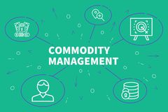 Business illustration showing the concept of commodity managemen. T Stock Photography