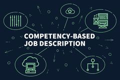 Business illustration showing the concept of competency-based jo. B description Royalty Free Stock Photo