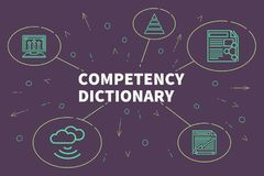Business illustration showing the concept of competency dictiona. Ry Stock Photo