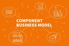 Business illustration showing the concept of component business. Model Stock Images