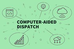 Business illustration showing the concept of computer-aided dispatch stock illustration