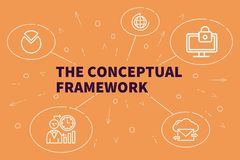 Business illustration showing the concept of the conceptual framework stock illustration