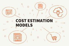 Business illustration showing the concept of cost estimation mod. Els Stock Image