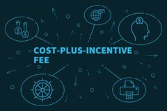 Business illustration showing the concept of cost-plus-incentive. Fee Royalty Free Stock Photos