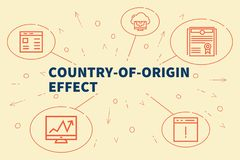 Business illustration showing the concept of country-of-origin e. Ffect Stock Photography