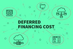 Business illustration showing the concept of deferred financing. Cost Stock Images