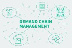 Business illustration showing the concept of demand chain manage vector illustration