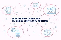Business illustration showing the concept of disaster recovery a vector illustration