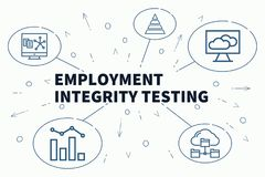Business illustration showing the concept of employment integrity testing Stock Images