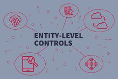 Business illustration showing the concept of entity-level controls royalty free illustration