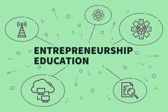 Business illustration showing the concept of entrepreneurship ed. Ucation Stock Photos