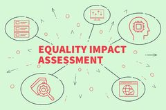 Business illustration showing the concept of equality impact ass. Essment Stock Images
