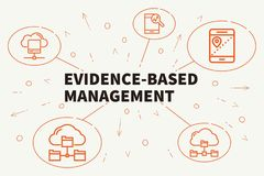 Business illustration showing the concept of evidence-based management Stock Images