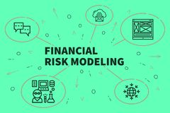 Business illustration showing the concept of financial risk mode. Ling Royalty Free Stock Images