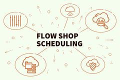 Business illustration showing the concept of flow shop schedulin. G Royalty Free Stock Photos