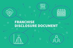 Business illustration showing the concept of franchise disclosur. E document Royalty Free Stock Photo