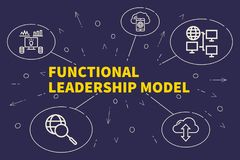 Business illustration showing the concept of functional leadership model stock illustration