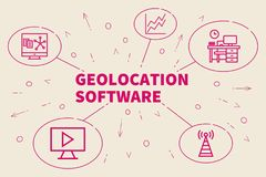 Business illustration showing the concept of geolocation softwar. E Royalty Free Stock Photography