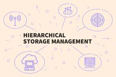 Business illustration showing the concept of hierarchical storag. E management Royalty Free Stock Photo