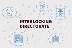 Business illustration showing the concept of interlocking direct. Orate Stock Photos