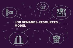 Business illustration showing the concept of job demands-resourc. Es model Stock Photography