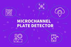 Business illustration showing the concept of microchannel plate. Detector stock illustration