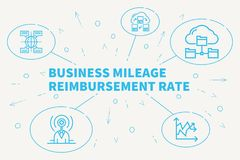 Business illustration showing the concept of business mileage re. Imbursement rate Stock Photo