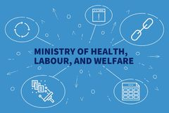 Business illustration showing the concept of ministry of health,. Labour, and welfare Stock Photo