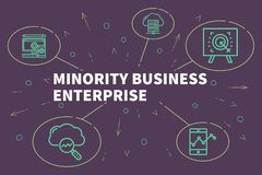 Business illustration showing the concept of minority business enterprise Royalty Free Stock Photo