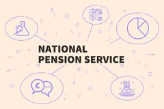 Business illustration showing the concept of national pension se. Rvice Stock Image