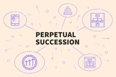 Business illustration showing the concept of perpetual successio. N Stock Photo