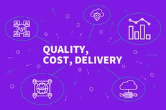 Business illustration showing the concept of quality, cost, deli. Very Stock Photo