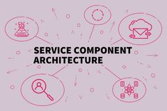 Business illustration showing the concept of service component a. Rchitecture Royalty Free Stock Photography