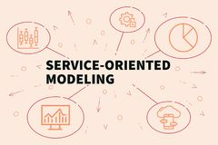 Business illustration showing the concept of service-oriented mo. Deling Royalty Free Stock Photos
